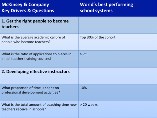 What we can learn from McKinsey about education systems? | Joe