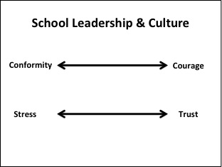 CultureLeadership