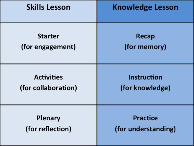 collaboration teachers