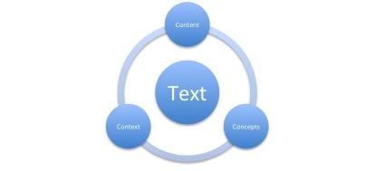 TextPlanning