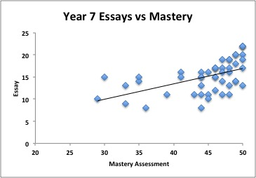 college essays college application essays education reform essay education reform rand