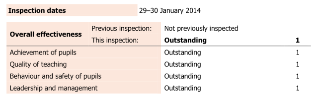 DTAOfsted