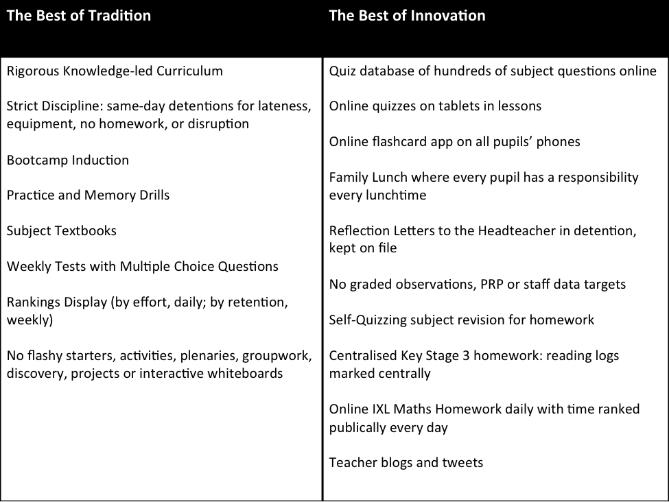 the world is wonderful essay digitalisierung